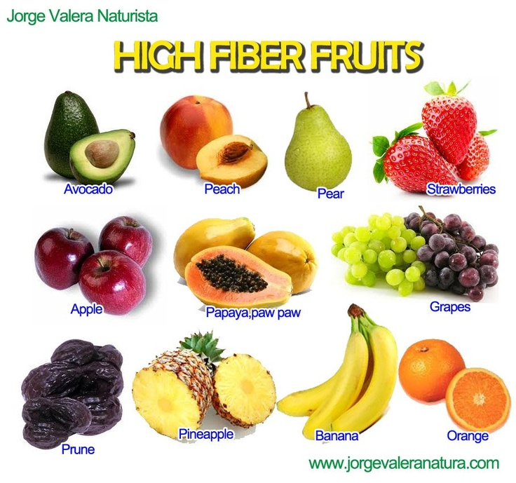 Natural Foods That Are Good For Diabetes